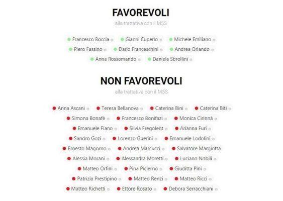 Consultazioni: Berlusconi fa il passo di lato, via libera a Salvini e Di Maio
