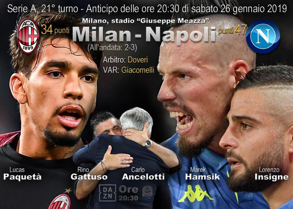 Milan-Napoli: dove vedere il match del 26 gennaio