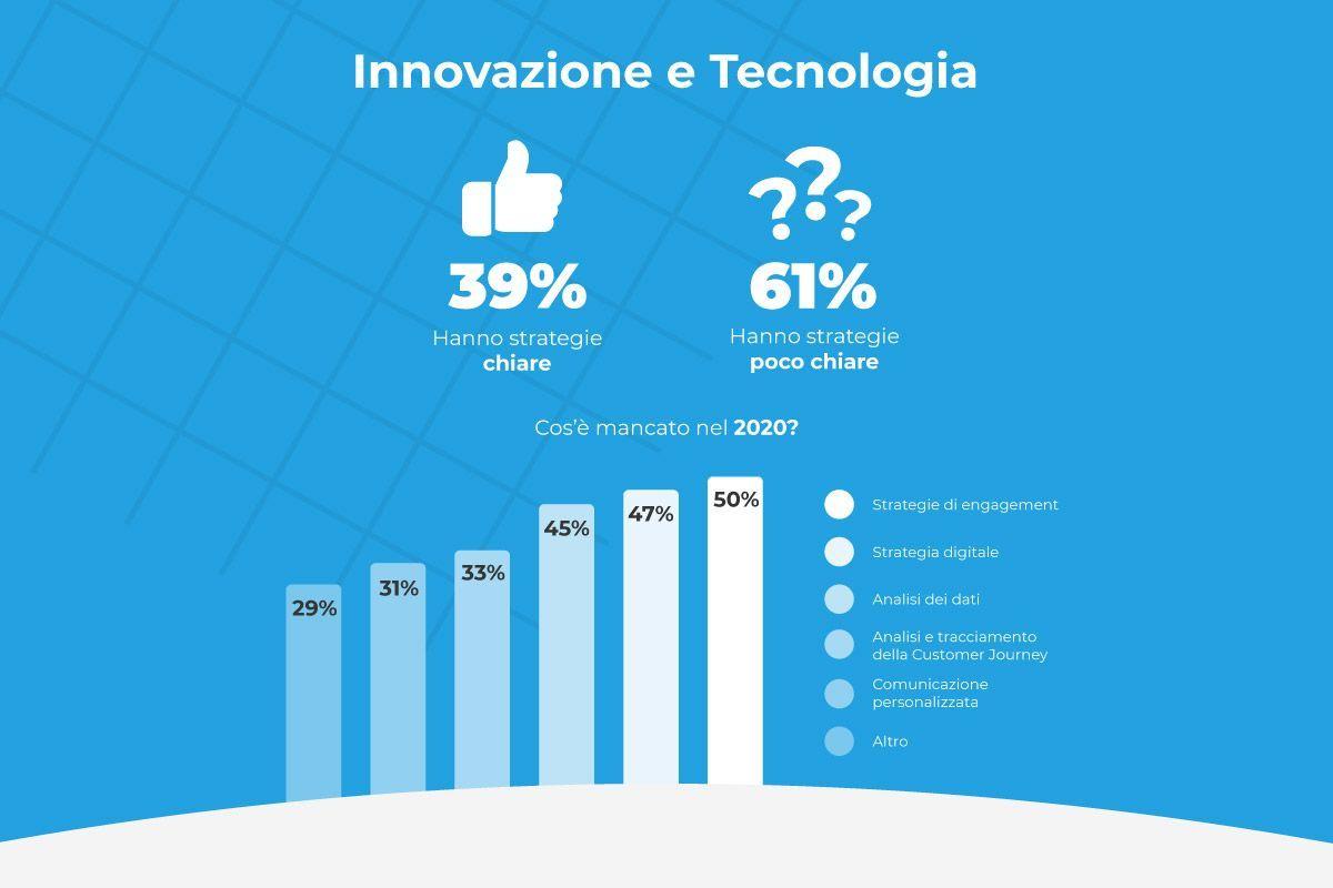 Indagine Innovation People