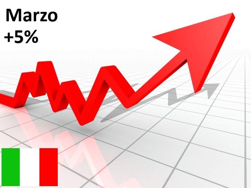 Mercato auto Italia marzo 2014: leggero miglioramento, ma non tutto è come sembra