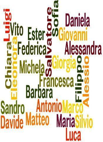 Il significato dei nomi stranieri e italiani: un quiz per metterti alla prova
