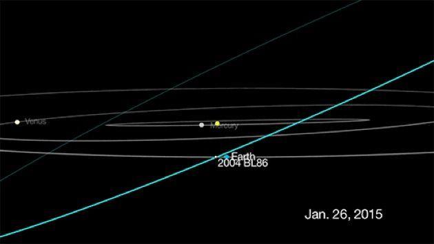 Asteroide vicino alla Terra: il 26 gennaio l'incontro ravvicinato