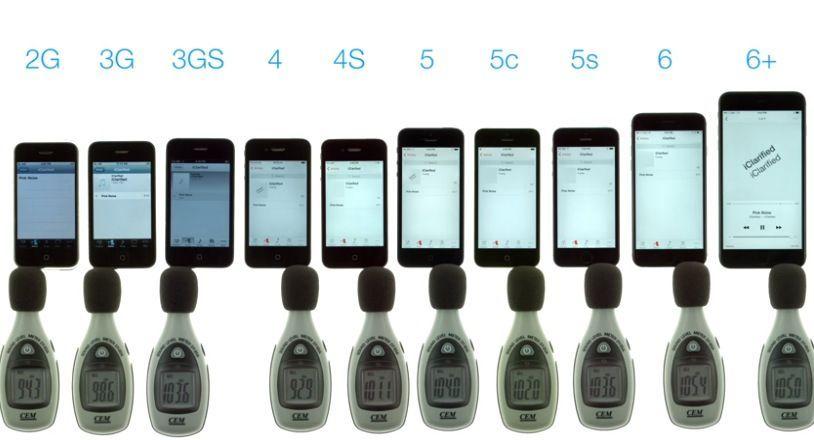 Qual è l'iPhone con il volume più alto di sempre?