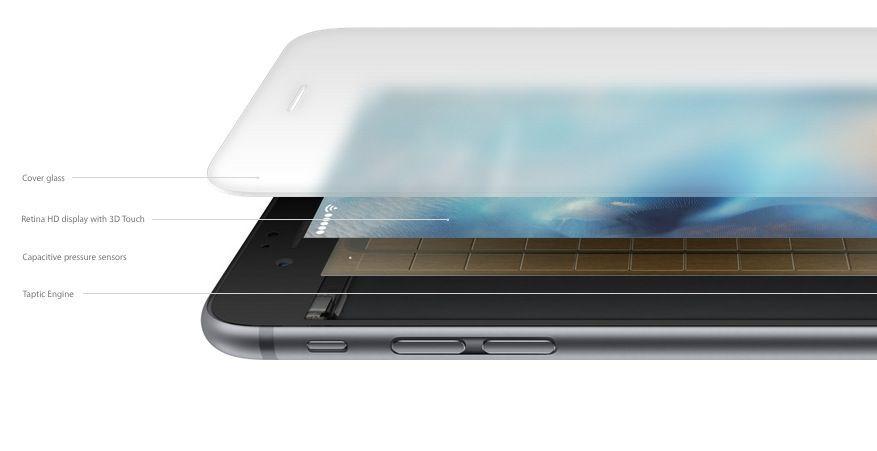iPhone 6S: dieci modi per sfruttare 3D Touch al top