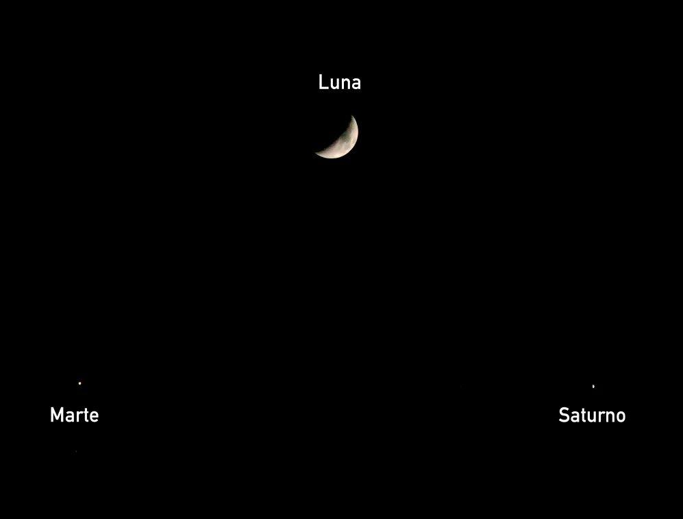 luna marte saturno congiunzione