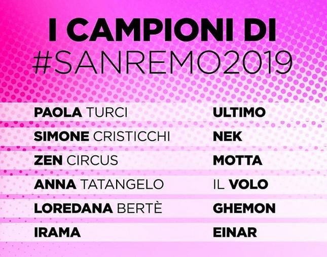 Festival di Sanremo 2019, i primi 12 Big in gara al Teatro Ariston